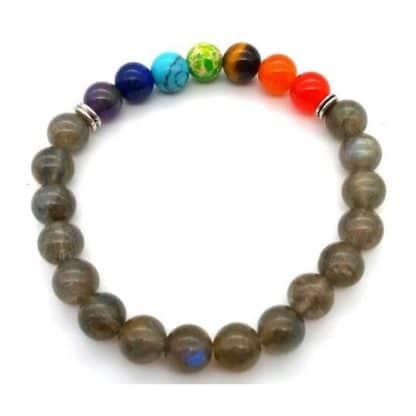 bracelet labradorite et 7 chakras
